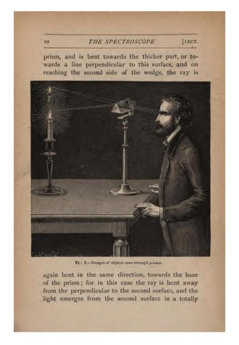 The Spectroscope, fig8, Images of objects seen through prisms